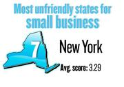 No. 7.  New York, with an average score of 3.29 on a 5-point scale in a survey of small businesses by Thumbtack.com. The state ranks No. 23 among small businesses in the technology and creative fields. This ranking excludes smaller states with fewer than 25 responses.