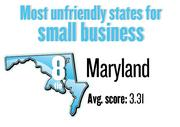 No. 8. (tie) Maryland, with an average score of 3.31 on a 5-point scale in a survey of small businesses by Thumbtack.com. The state ranks No. 9 among small businesses in the technology and creative fields. This ranking excludes smaller states with fewer than 25 responses.