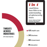 Why you should be cyber-scared ... and what you can do about it