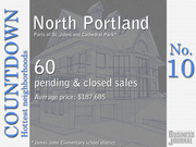 5. Do you live in one of Portland's hottest neighborhoods? (Q1 2013)  Surprise! Another report from our quarterly look at Portland's residential housing market. This gallery looked at the ZIP codes that saw the most home sales in the first quarter.