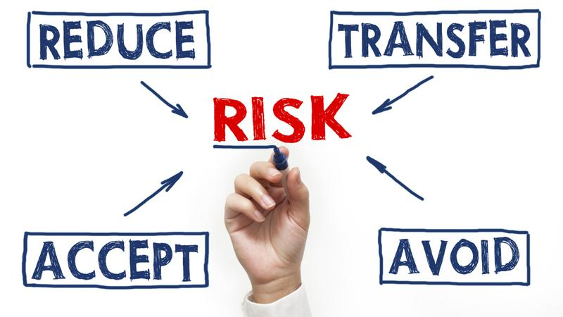 How to assess the risks your business faces and take steps to reduce them