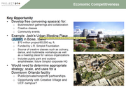 The economic competitiveness committee's finding: Orlando needs free convening space for business, tech gatherings and collaboration.