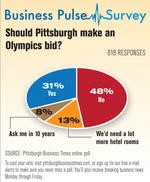 Olympics poll respondents have reservations