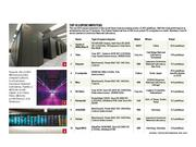 Top 10 supercomputers worldwide, ranked by processing speed. See story on supercomputers at Lawrence Livermore National Laboratory in June 20, 2014 issue of San Francisco Business Times.