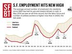 It's raining jobs: Number of employed San Franciscans hits all-time high