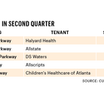 Mixed housing outlook for second half of 2014
