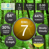 How Wellesley's Mobiquity helped develop The Weather Channel's new running app