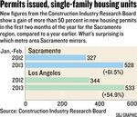 Real estate picking up speed on parallel tracks