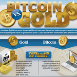 Move over gold. Here comes bitcoin. Everything you need to know about these 2 currencies.