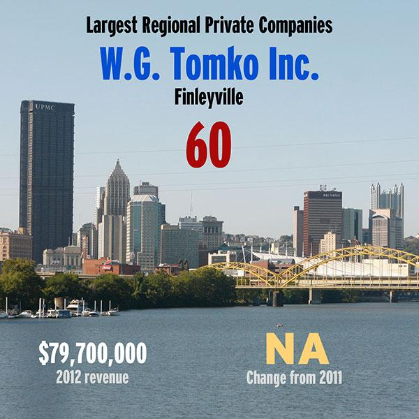 Pittsburgh's 60 largest private companies slideshow ...