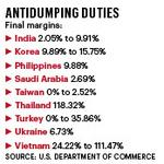 U.S. manufacturers praise new import restrictions
