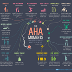 The 'AHA Moment' for 15 entrepreneurs, inventors and creatives