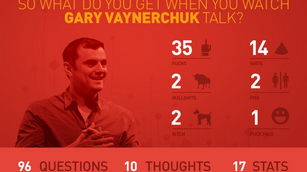 Here's just how much Gary Vaynerchuk loves the F-word and other revealing facts from a day in his life