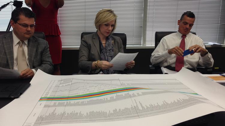 County Attorney Chip Fletcher, HART interim CEO Katharine Eagan and County Commission Chair Mark Sharpe sit in front of an unfurled scroll listing hundreds of proposed transportation projects.