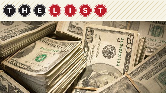List Leaders: Minnesota's top-paid CEOs at public companies, ranked by 2013 compensation
