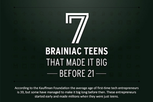 Most teenagers think about, well, teenage things like dating and high school and hanging out. When these seven people were teens, they weren't just thinking about business. They were creating million-dollar enterprises.