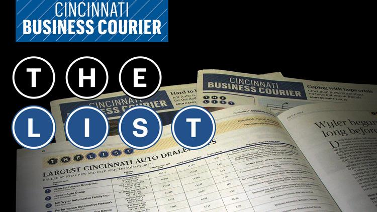 Click on the image above to see Greater Cincinnati's five largest manufacturers.