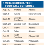 Georgia Tech hopes to surprise in 2014