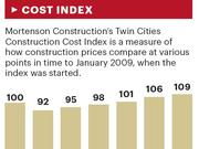 There will be more construction work in 2014 than last year. The projects are likely to be more expensive, as well.