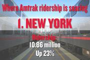 No. 1. New York, with 10.86 million boardings and alightings in 2012. That number is up 23 percent since 1997. The metro region's population, for comparison, rose 17 percent.