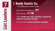 Reddy Electric Co. is the No. 5 electrical contractor.