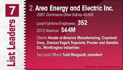 Area Energy and Electric Inc. is the No. 2 electrical contractor.