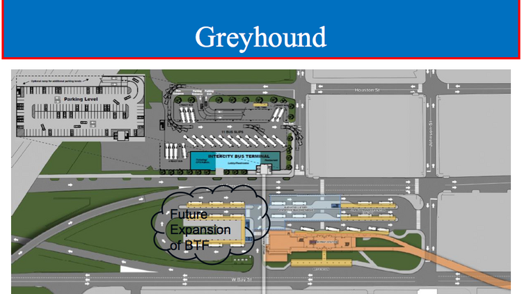 The site plan for the Jacksonville Regional Transportation Center, coming 2016.