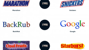 23 famous (and successful) rebrands you probably didn't know were rebrands