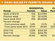 OAHU SOLAR PV PERMITS ISSUED: 2012-2014, week of Aug. 3 comparison