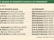 Past Board of Regents Chair & UH President