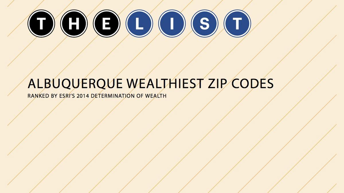 Heres An Interactive Map Of New Mexicos Wealthiest Zip Codes - Us zip codes ranked by income