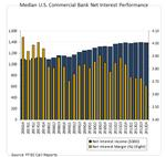 Bankers: Low interest rates are our biggest challenge