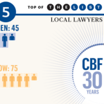 Top of the List: Biggest law firms, 2014 vs. 1984