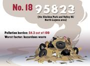 No. 18. 95823, which includes the Sheldon Park and Valley Hi/North Laguna area, with a pollution burden of 54.3 out of 100. The ZIP code scored worst for hazardous waste.