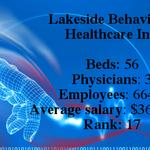 And the highest-paying hospital in Central Florida is …