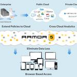 Digital Guardian enters world of mobile and cloud data security with Armor5 acquisition