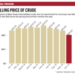 Oil prices, environmental issues create challenges for oilfield support sector