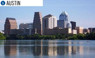 Austin continues to lead the nation in economic strength