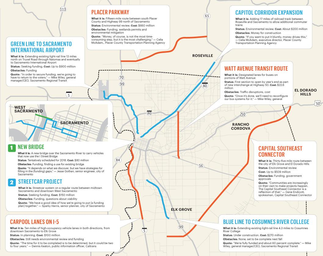 . map of the sacramento region's biggest transportation projects
