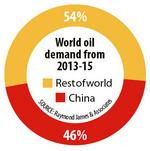 Energy: Can the shale boom energize U.S.-China relations?