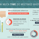 INFOGRAPHIC: Here's how much bad meetings cost your business