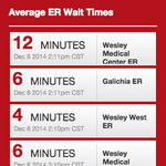 Wesley Medical Center now displaying wait times for all emergency rooms