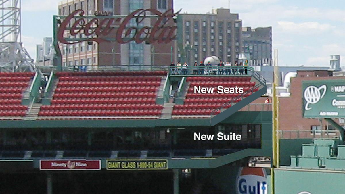 Fenway Park To Add Up To 200 Seats Over The Winter