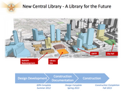 The building is set to rise in a section of downtown that is no stranger to development. Adjacent projects include the Green Water Treatment Plant and the Seaholm Redevelopment. The library is expected to be completed in the fall of 2015.