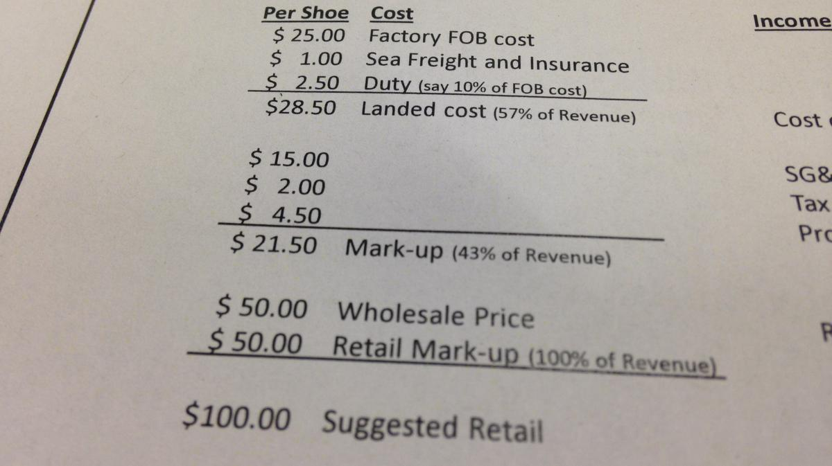 What Is The Average Cost To Make A Nike Shoe