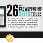 These 26 crowdfunders win—if the SEC ever does its JOBS Act job