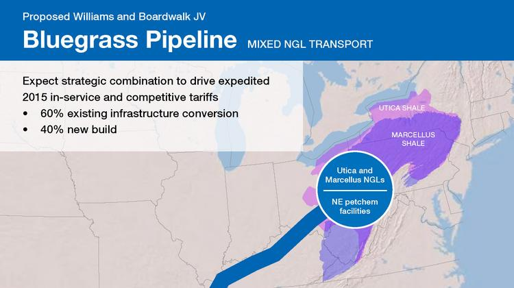 Houston-based Boardwalk Pipeline Partners LP (NYSE: BWP) and Tulsa, Okla.-based Williams Companies Inc. formed a joint venture last year to develop the Bluegrass Pipeline.