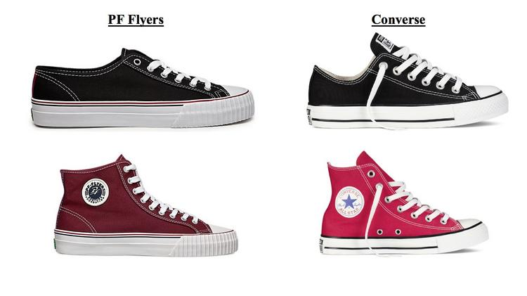 3306ac61dcb43a Sneaker War  New Balance sues Converse in federal court in response ...