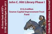While universities didn't get the approval to take out bonds based on the increased fee, they did get $12.4 million to start phasing in the project. The school was hoping to get $32.6 million for the project.