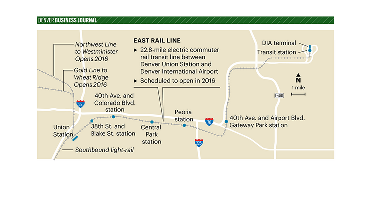 DIA20: Development plentiful along the rail line to Denver's airport on